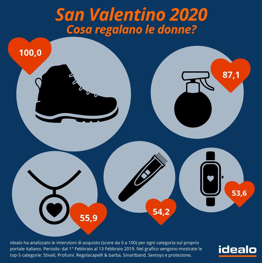 san-valentino